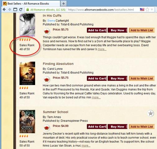 Beseller IHC at allromanceebooks.com
